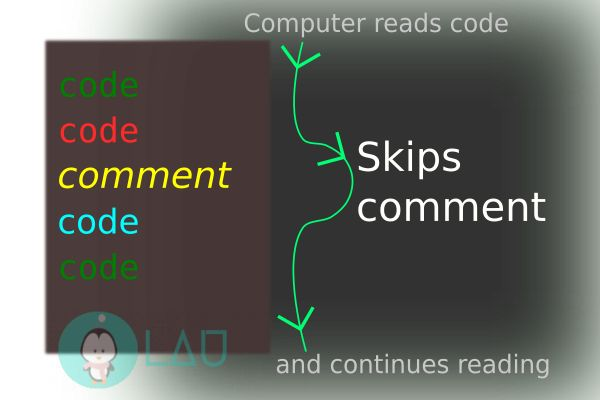 comments in bash