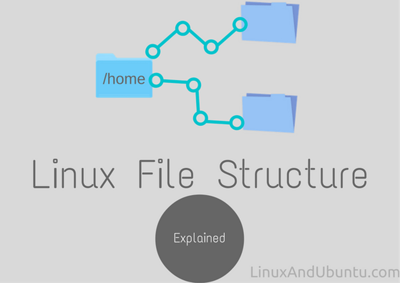 linux file system explained