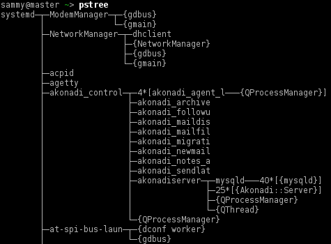 pstree task manager for linux