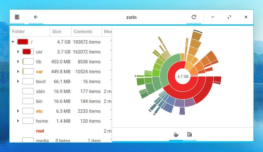 view disk usage in zorin os 12.2