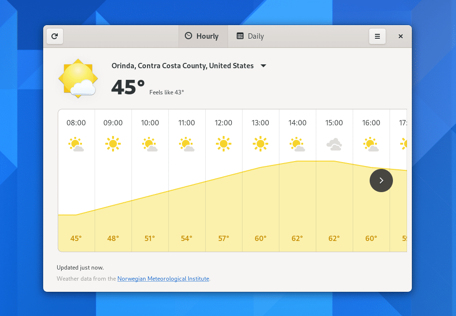 GNOME weather app